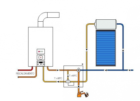 gruppo progenia progetti schema impianto solare termico